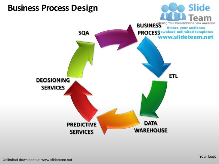 Company Business Process Design Circular Sqa Etl Data