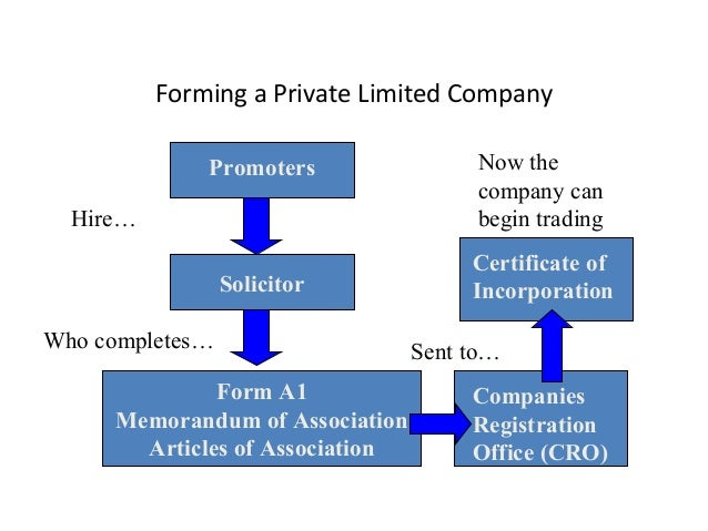 formation of private limited company pdf