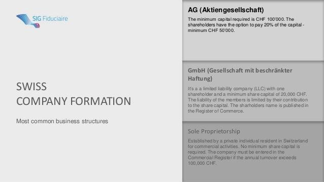 Minimum Gmbh company formation switzerland steps