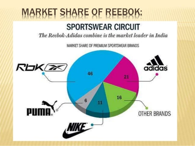 reebok brand strategy Reebok will focus on running and women as new parent company adidas-salomon ag seeks to establish a clear strategic vision for the sports brand.