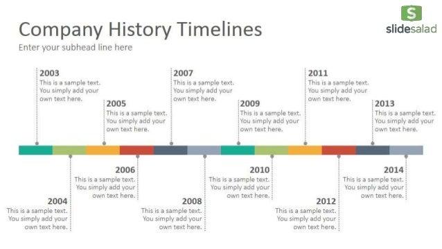 company history timelines diagrams google slides