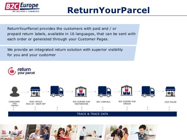 ReturnYourParcel ReturnYourParcel provides the customers with paid and / or prepaid return labels, available in 16 languag...