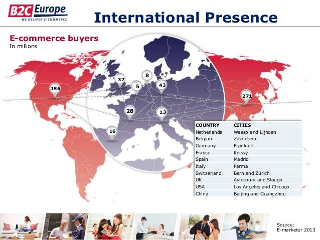 International Presence E-commerce buyers In millions Source: E-marketer 2013 271 156 16 13 43 37 5 28 8 COUNTRY CITIES Net...