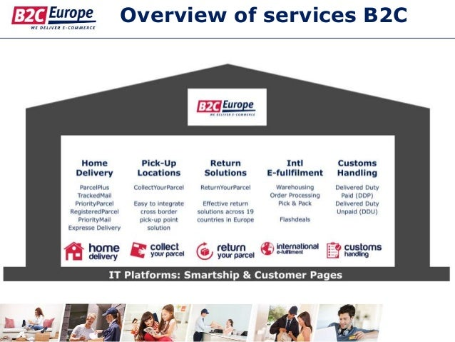 Overview of services B2C