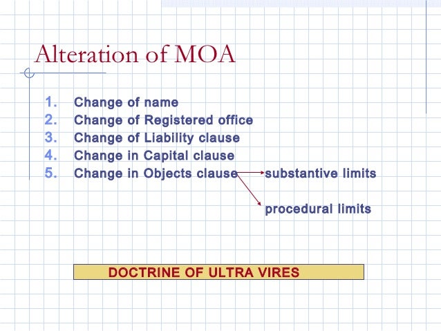 Alteration of MOA1.   Change   of   name2.   Change   of   Registered office3.   Change   of   Liability clause4.   Change...