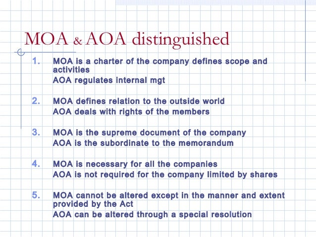 MOA & AOA distinguished1.   MOA is a charter of the company defines scope and     activities     AOA regulates internal mg...
