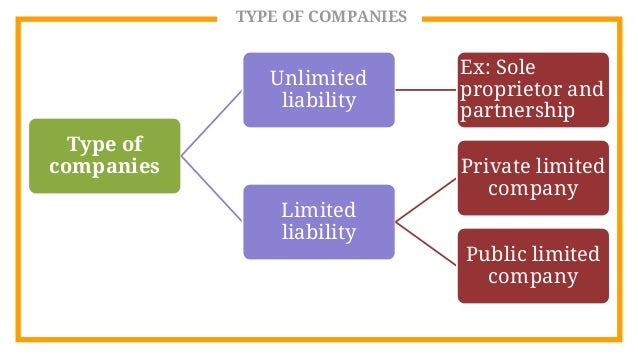 company law in malaysia separate The difference between a branch and a  a branch office is not a separate legal entity of the  the subsidiary be based at the home office of the parent company.