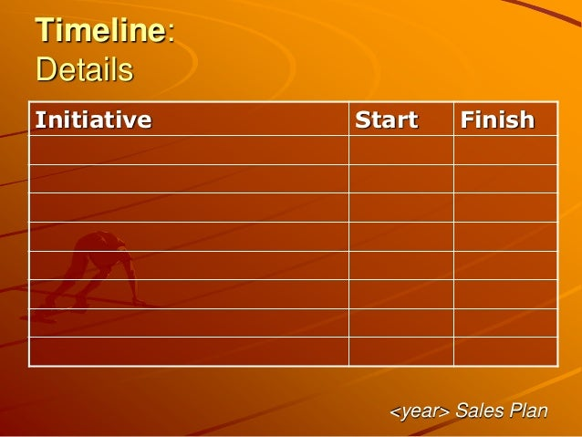 Timeline: Details <year> Sales Plan Initiative Start Finish