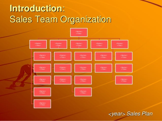 Introduction: Sales Team Organization <year> Sales Plan <Name> <Title> <Name> <Title> <Name> <Title> <Name> <Title> <Name>...