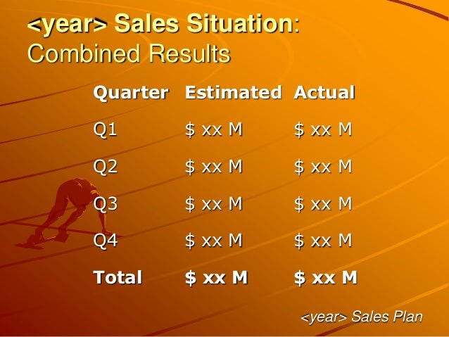 <year> Sales Situation: Combined Results <year> Sales Plan Quarter Estimated Actual Q1 $ xx M $ xx M Q2 $ xx M $ xx M Q3 $...