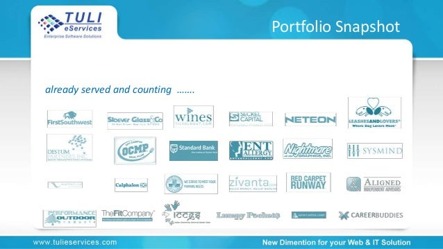 Portfolio Snapshot already served and counting …….