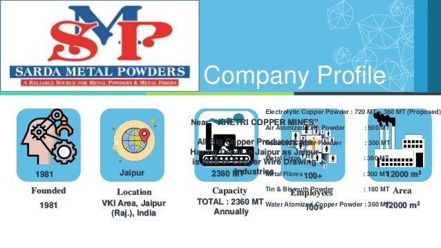 Company Profile Founded EmployeesLocation AreaCapacity 1981 100+ TOTAL : 2360 MT Annually VKI Area, Jaipur (Raj.), India 1...