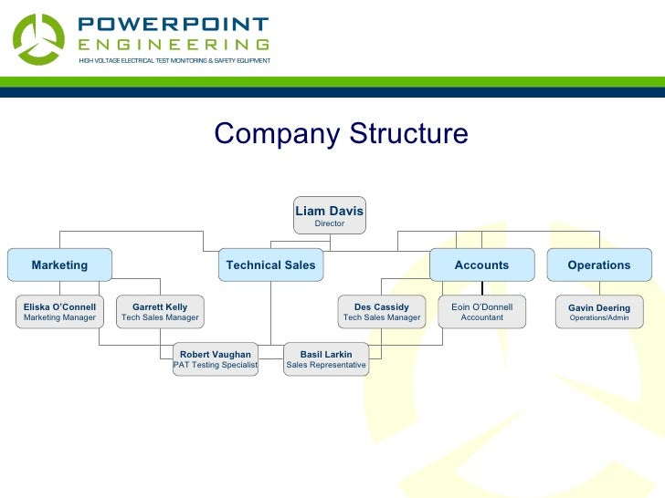 Powerpoint Engineering Ltd Company Presentation 2010