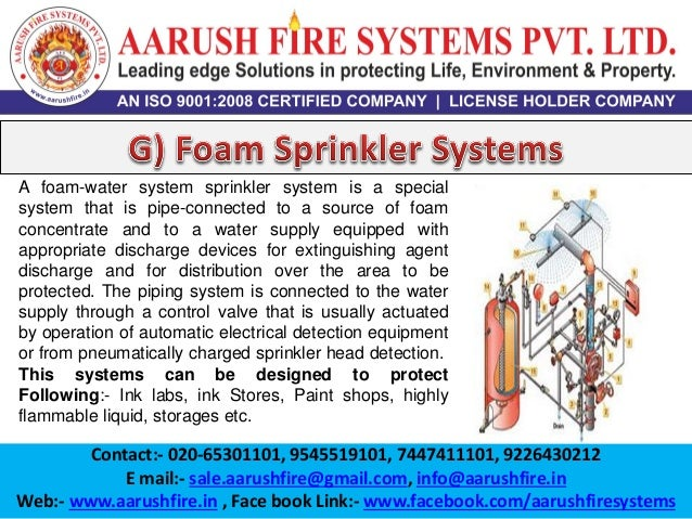 hydrant fire fighting system pdf