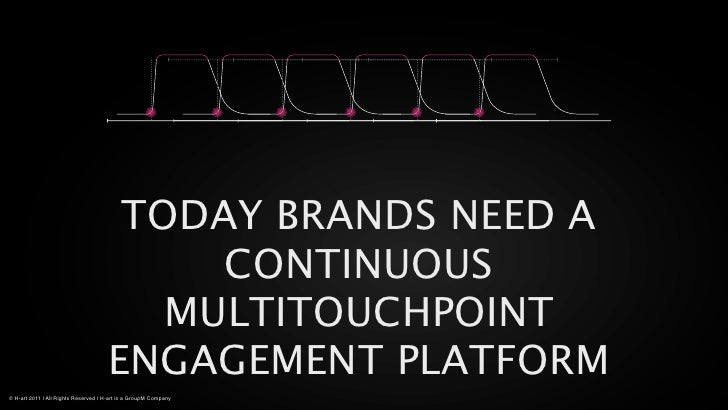 TODAY BRANDS NEED A                                          CONTINUOUS                                        MULTITOUCHP...