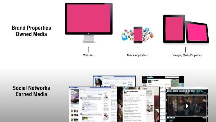Brand Properties Owned Media                   Websites   Mobile Applications   Emerging Media PropertiesSocial Networks E...