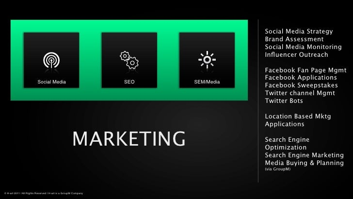 Social Media Strategy                                                                                   Brand Assessment  ...