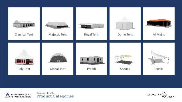 Latest Projects Saray Hotel Anantara Hotel ...  sc 1 st  SlideShare & Al Fares International Tents - Company Profile