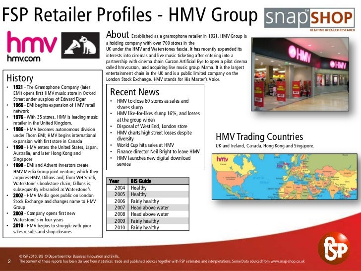 hmv swot Hmv swot analysis creative idea 1: faces of creative  this involved fictionally creating a 12 month pr campaign for high street retailer hmv entitled feel it,.