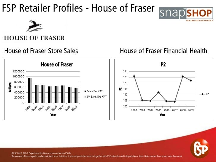 Company profile house of fraser for Housse of fraser