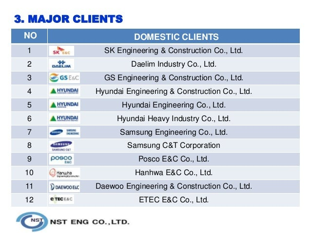 Company profile nst eng. 14.02.20