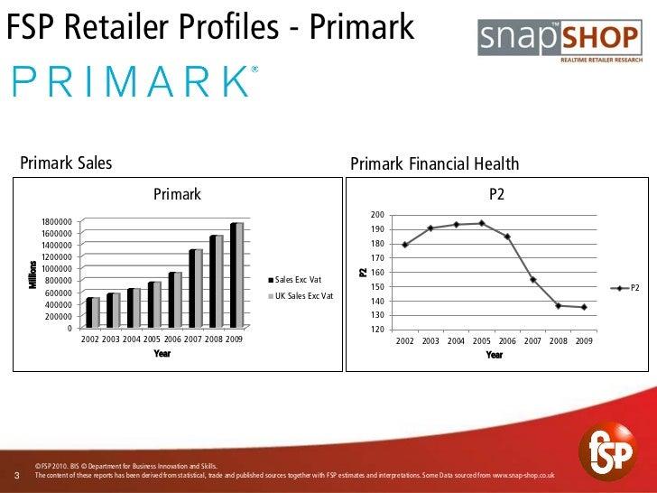 Company Profile Primark