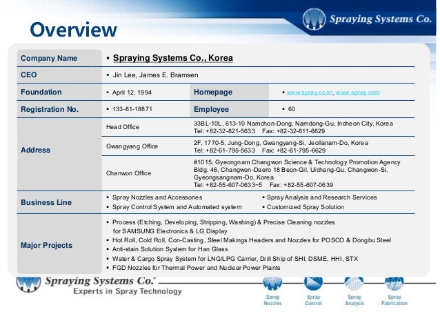 Spraying Systems Co Korea