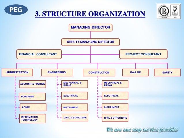Company Profile 2015 Rev 4