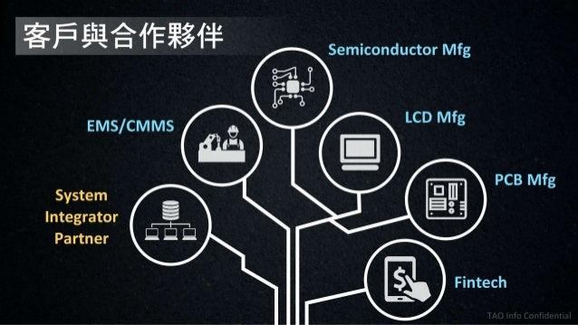傑騰智能|公司簡介