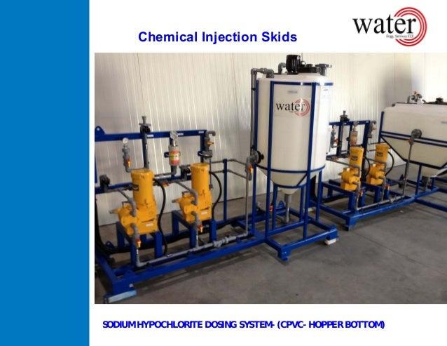 Company Profile Water