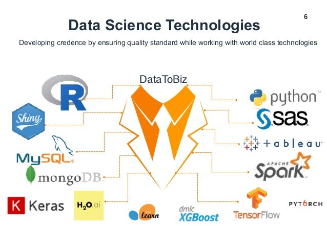 DataToBiz Company profile and portfolio