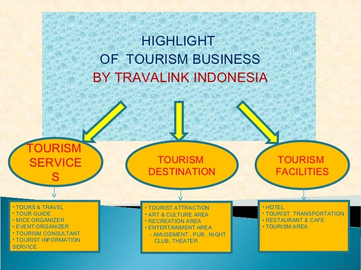 HIGHLIGHT                         OF TOURISM BUSINESS                        BY TRAVALINK INDONESIA    TOURISM    SERVICE ...