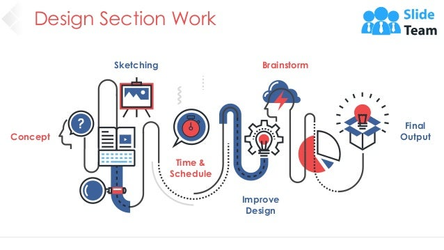 Design Section Work 18 Concept Sketching Time & Schedule Improve Design Brainstorm Final Output