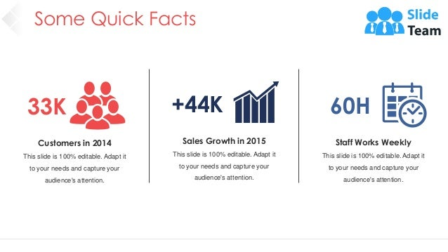 Some Quick Facts 22 33K Customers in 2014 This slide is 100% editable. Adapt it to your needs and capture your audience's ...