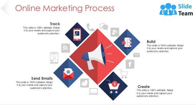 Online Marketing Process 24 Build This slide is 100% editable. Adapt it to your needs and capture your audience's attentio...