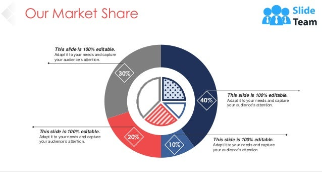 Our Market Share 26 40% This slide is 100% editable. Adapt it to your needs and capture your audience's attention. This sl...