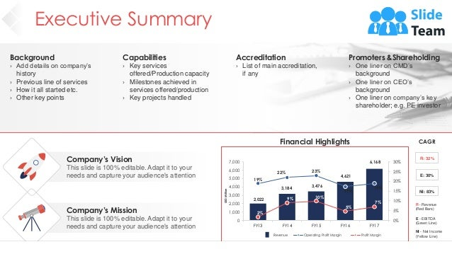 Executive Summary 3 Company's Mission This slide is 100% editable. Adapt it to your needs and capture your audience's atte...