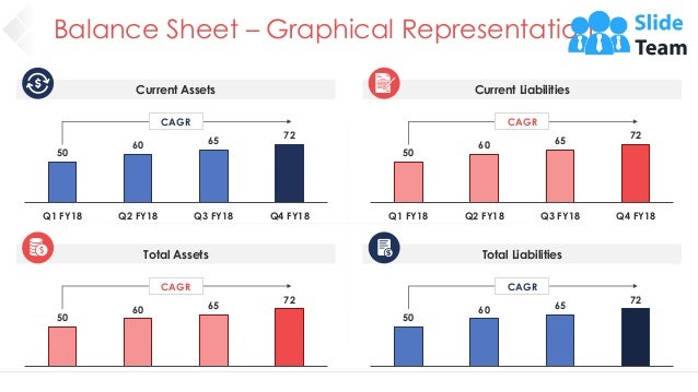 Balance Sheet – Graphical Representation 34 Current Assets 50 60 65 72 Q1 FY18 Q2 FY18 Q3 FY18 Q4 FY18 CAGR 50 60 65 72 Q1...