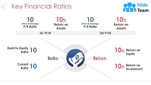 Key Financial Ratios 36 Debt to Equity Ratio Current Ratio Return on Equity Return on Investment 10 10 10% 10% Ratio Retur...