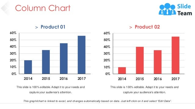 Column Chart 48 0% 10% 20% 30% 40% 50% 60% 2014 2015 2016 2017 > Product 01 This slide is 100% editable. Adapt it to your ...