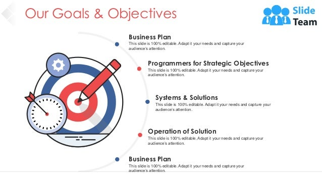 Our Goals & Objectives 5 Business Plan This slide is 100% editable. Adapt it your needs and capture your audience's attent...