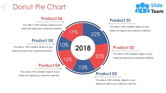 Donut Pie Chart 50 22% 20% 15% 16% 10% 17% 2018 Product 01 This slide is 100% editable. Adapt it to your needs and capture...