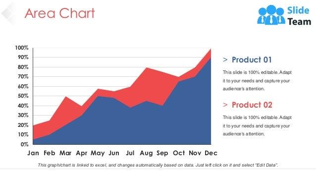 Area Chart 51 0% 10% 20% 30% 40% 50% 60% 70% 80% 90% 100% Dec Nov Oct Sep Aug Jul Jun May Apr Mar Feb Jan > Product 01 Thi...