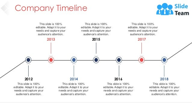 Company Timeline 8 This slide is 100% editable. Adapt it to your needs and capture your audience's attention. 2013 2015 Th...
