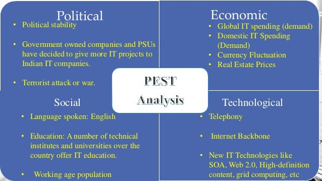 pest analysis of cognizant Free essays pestel and swot analysis of british american  with the model of pest/pestel/pestle analysis, bat 's menaces and chances are defined, and aid to .