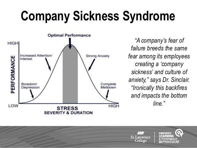 "Company Sickness Syndrome ""A company's fear of failure breeds the same fear among its employees creating a 'company sickne..."