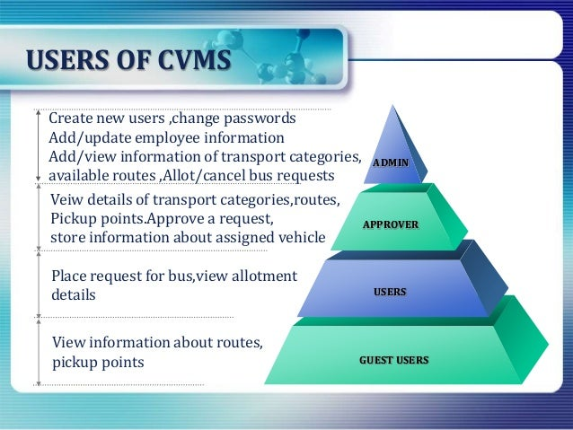 Company Vehicle Management System