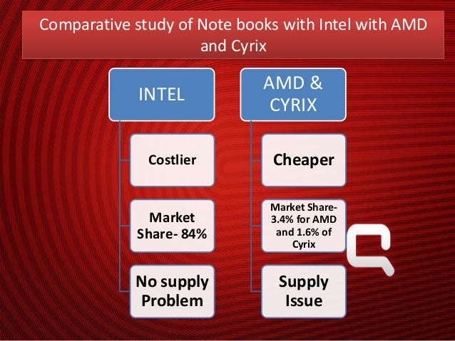 compaq computer intel inside case study analysis Intel case study define problem: x compaq in 1996 agreed to rejoin intel inside data analysis x technology strategy o intel began in memory production and.