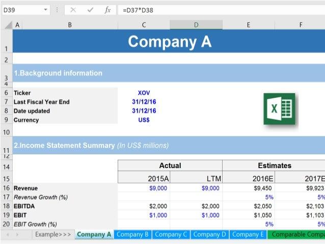 company analysis template
