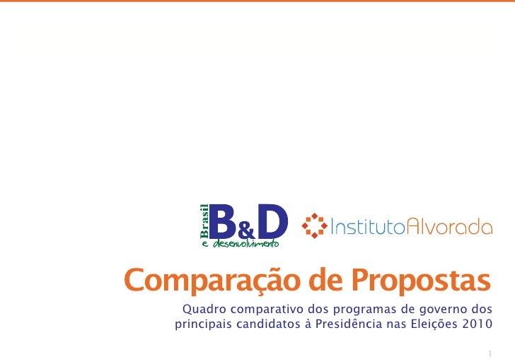 Comparação de Propostas     Comparação de Propostas     Quadro comparativo dos programas de governo dos    principais cand...